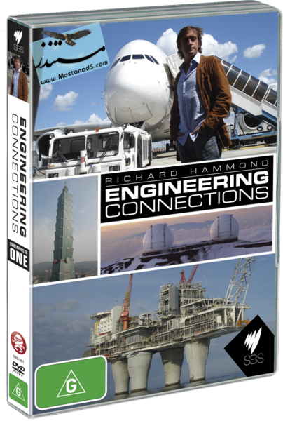 Engineering connections | STEM